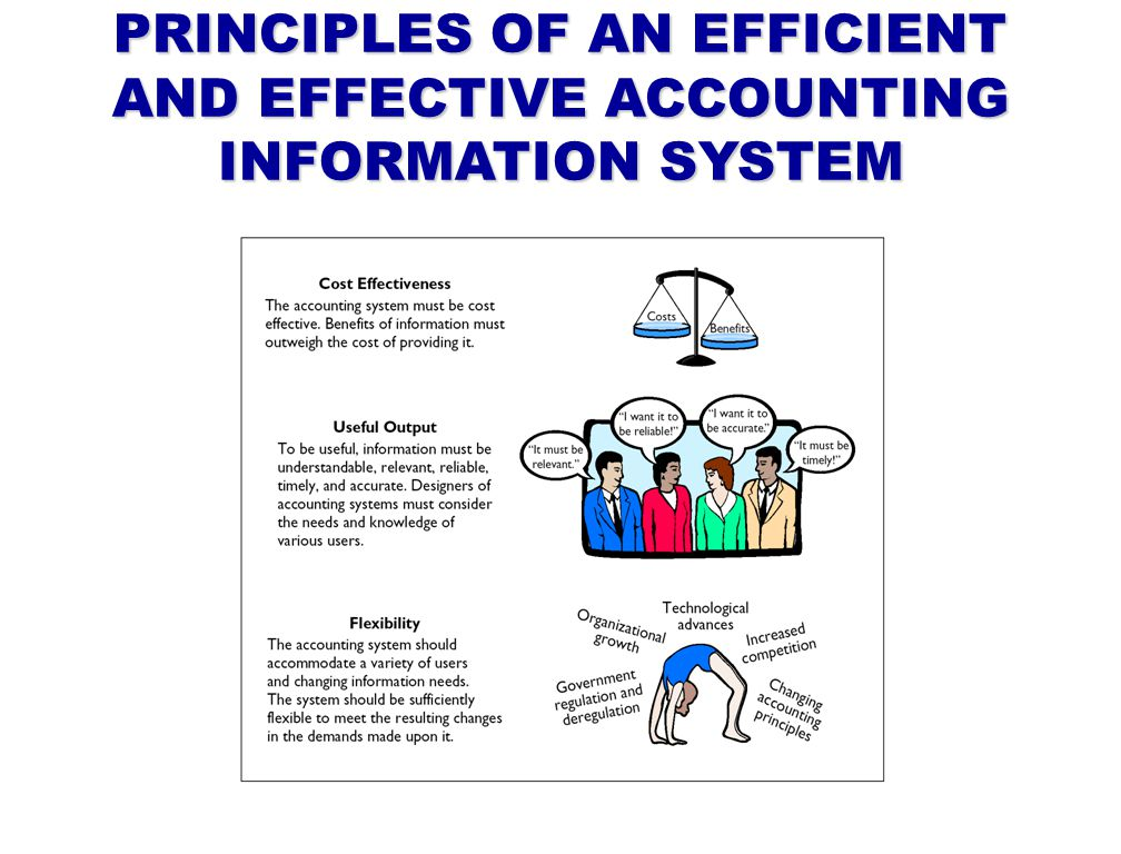 PRINCIPLES OF AN EFFICIENT AND EFFECTIVE ACCOUNTING INFORMATION SYSTEM