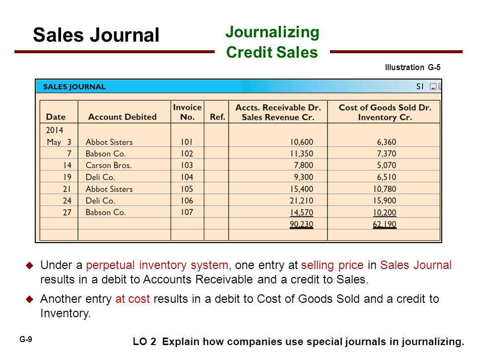 Journalizing Credit Sales
