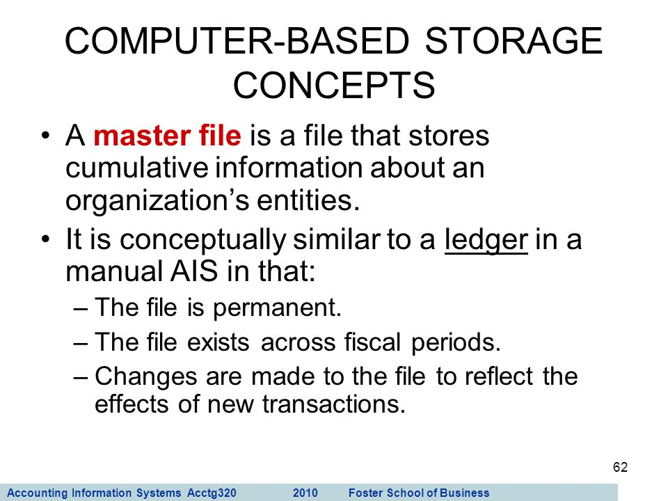 COMPUTER BASED STORAGE CONCEPTS