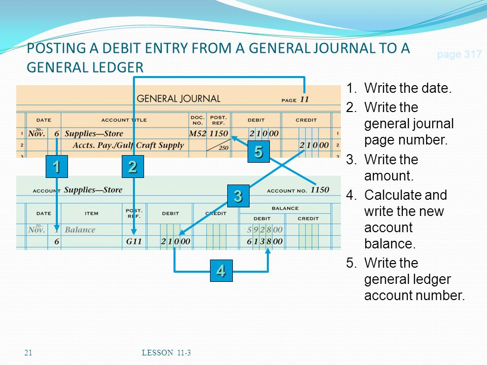POSTING A DEBIT ENTRY FROM A GENERAL JOURNAL TO A GENERAL LEDGER