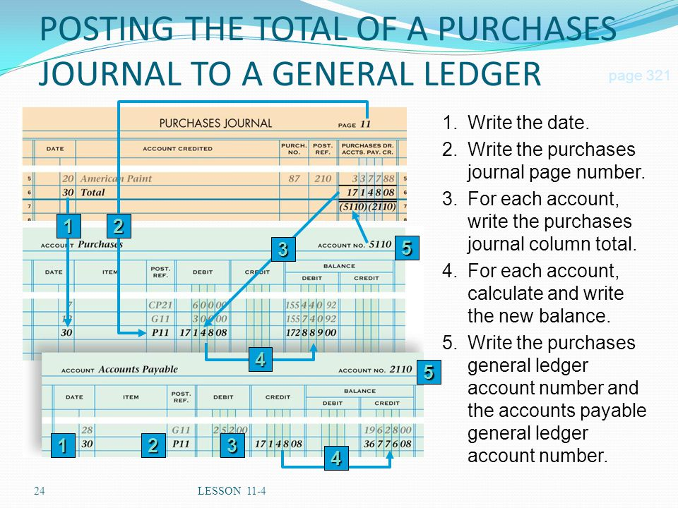 POSTING THE TOTAL OF A PURCHASES JOURNAL TO A GENERAL LEDGER