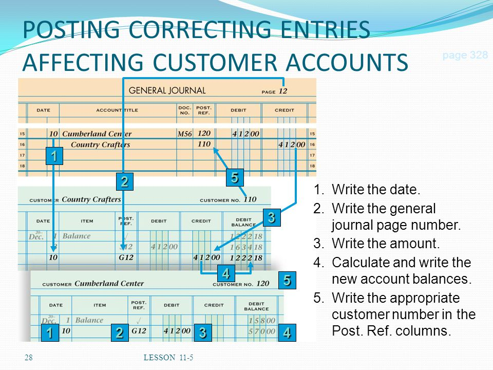 POSTING CORRECTING ENTRIES AFFECTING CUSTOMER ACCOUNTS