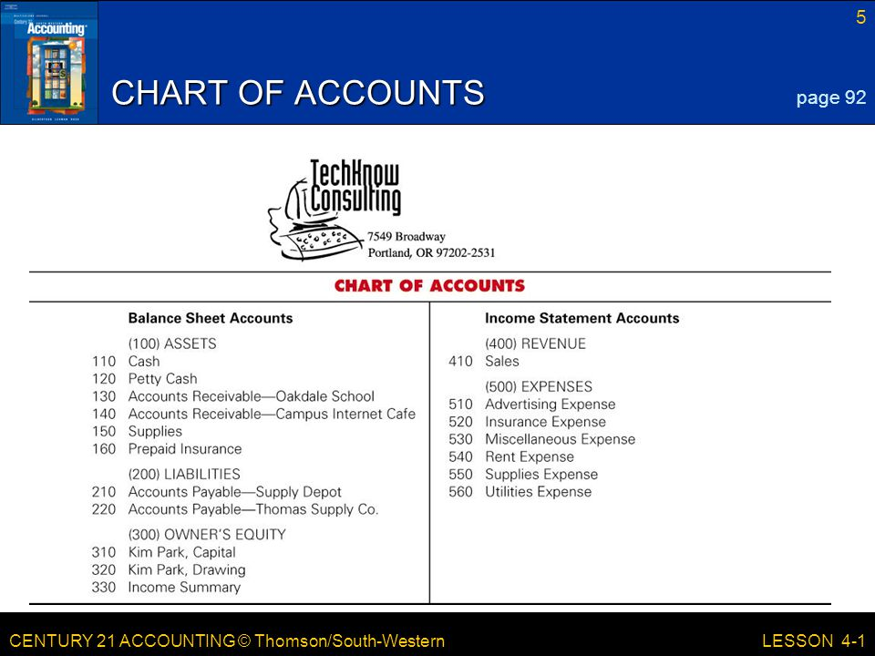 CHART OF ACCOUNTS page 92 LESSON 4-1