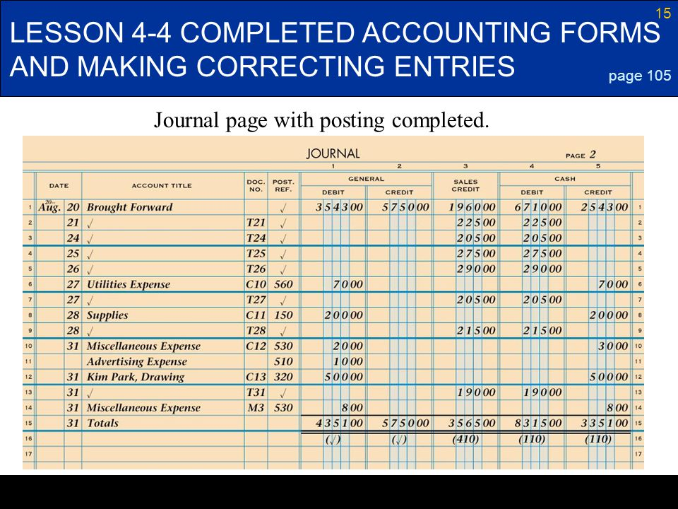 LESSON 4-4 COMPLETED ACCOUNTING FORMS AND MAKING CORRECTING ENTRIES