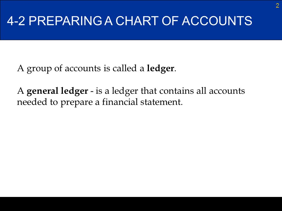 4-2 PREPARING A CHART OF ACCOUNTS