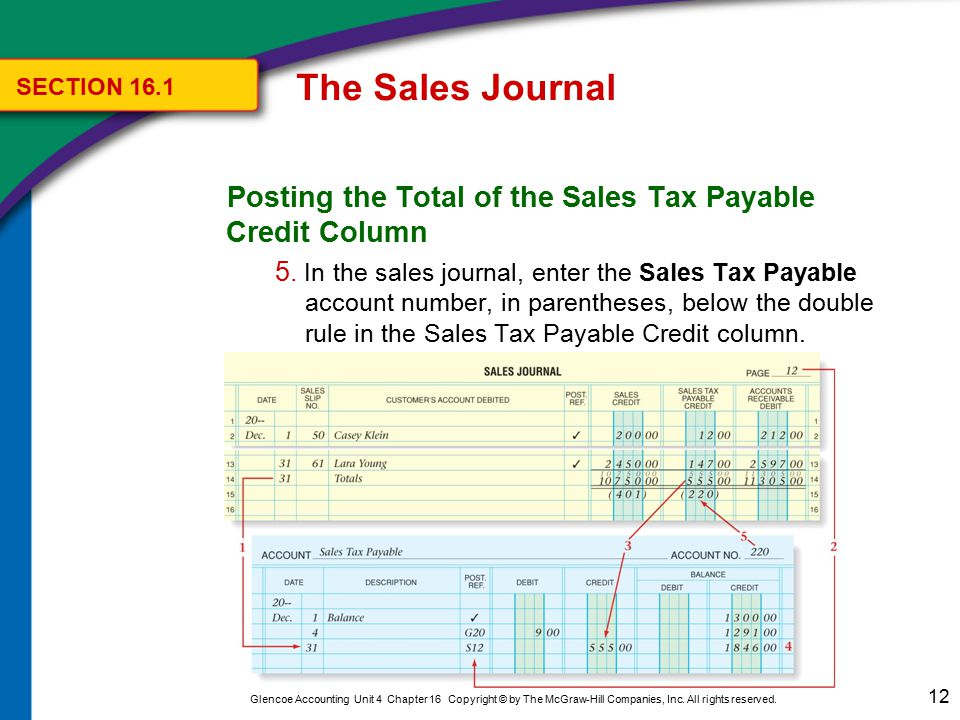 The Sales Journal SECTION Posting the Total of the Accounts Receivable Debit Column.