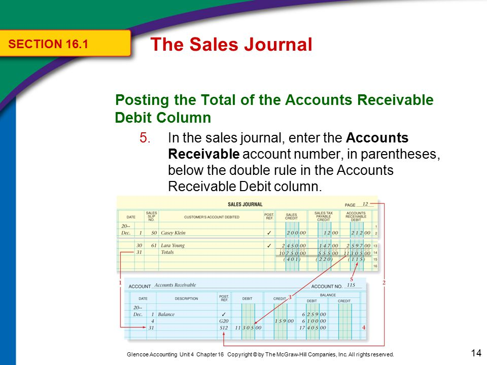 The Sales Journal Proving the Sales Journal at the End of a Page