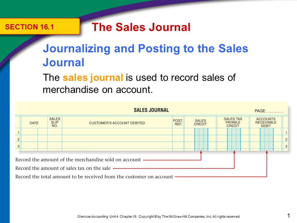 The Sales Journal Recording Sales of Merchandise on Account