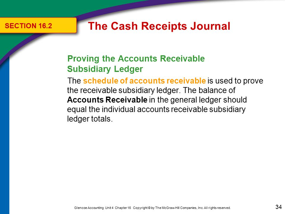 The Cash Receipts Journal