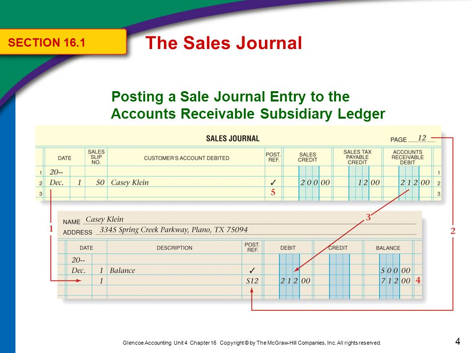 Completing the Sales Journal