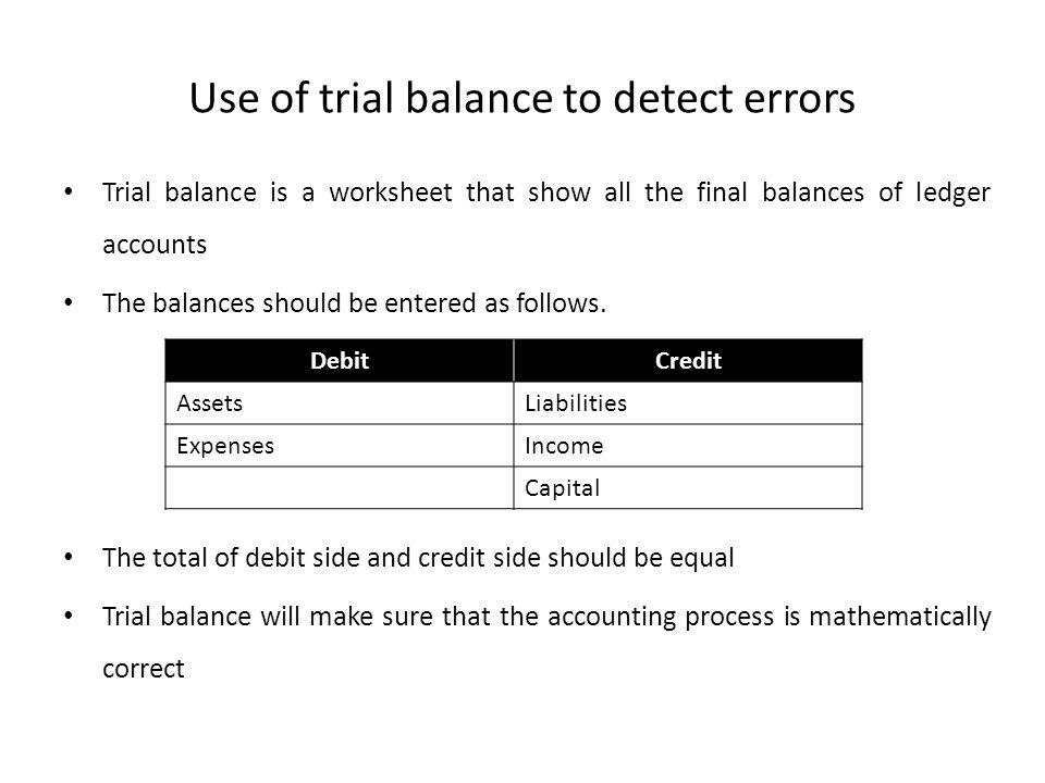 Use of trial balance to detect errors