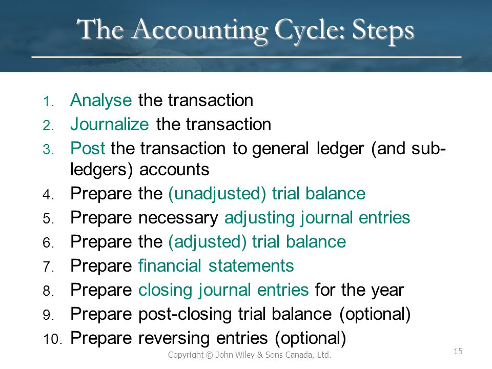 The Accounting Cycle: Steps