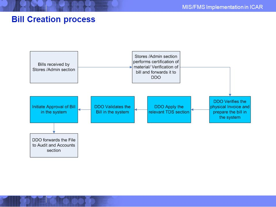 Bill Creation process