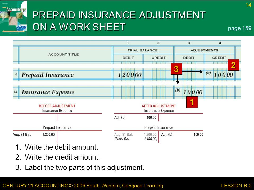 PREPAID INSURANCE ADJUSTMENT ON A WORK SHEET