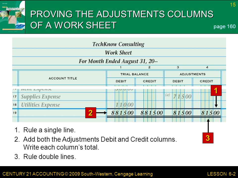 PROVING THE ADJUSTMENTS COLUMNS OF A WORK SHEET