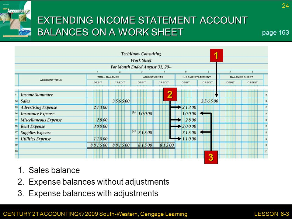 EXTENDING INCOME STATEMENT ACCOUNT BALANCES ON A WORK SHEET
