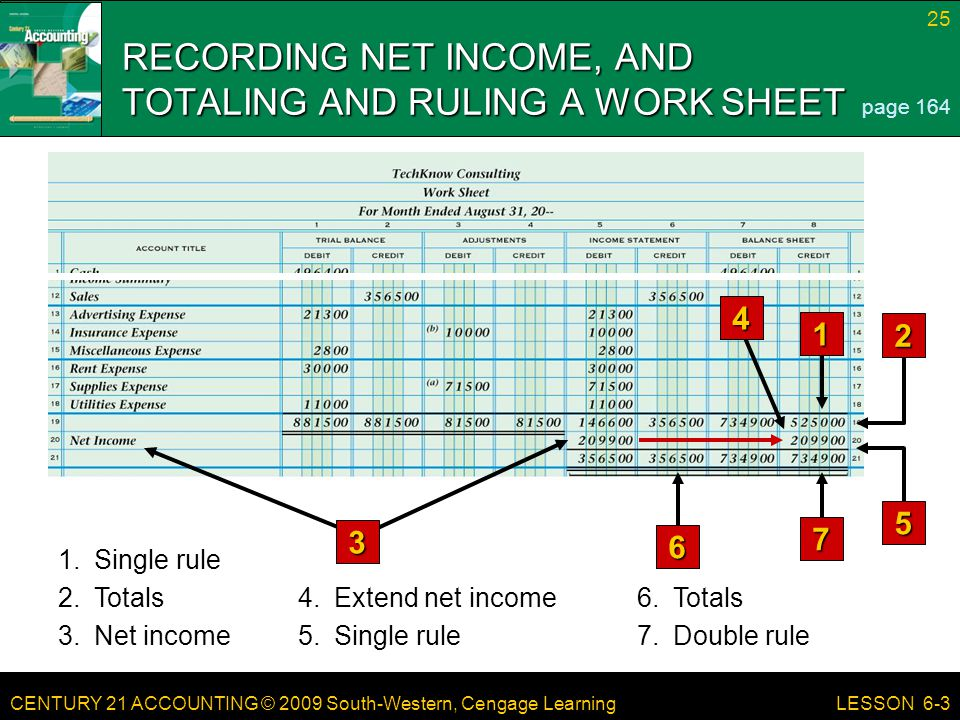 RECORDING NET INCOME, AND TOTALING AND RULING A WORK SHEET