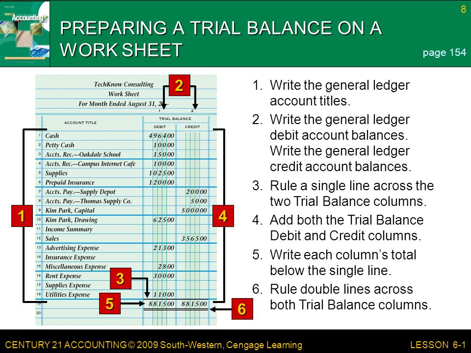 PREPARING A TRIAL BALANCE ON A WORK SHEET