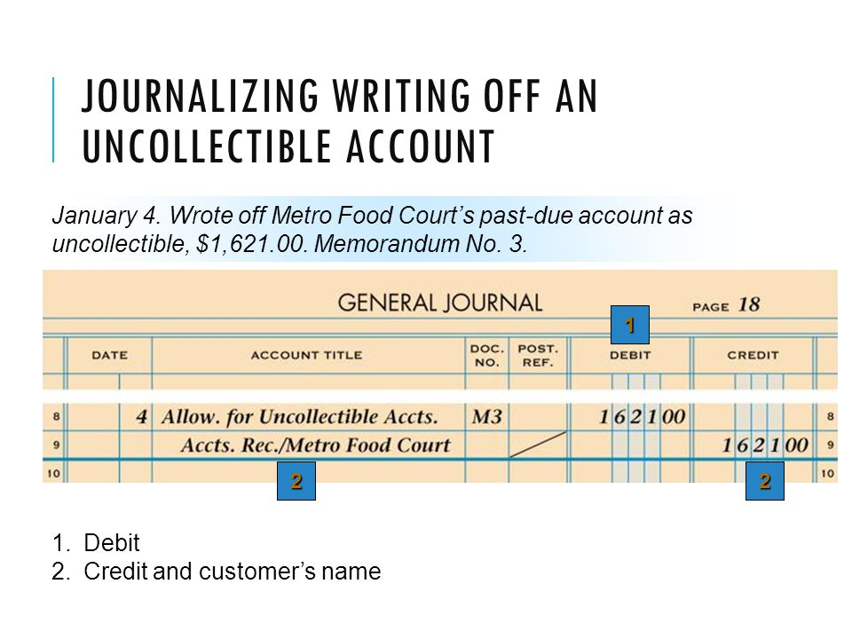 Journalizing Writing Off an Uncollectible Account