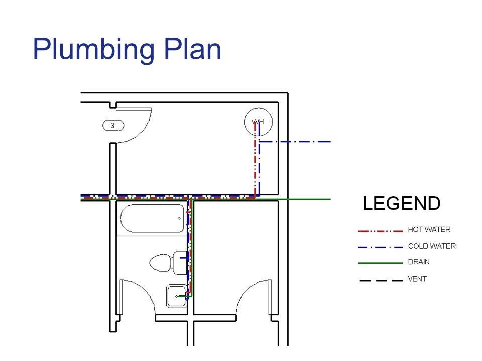 plumbing lesson plans