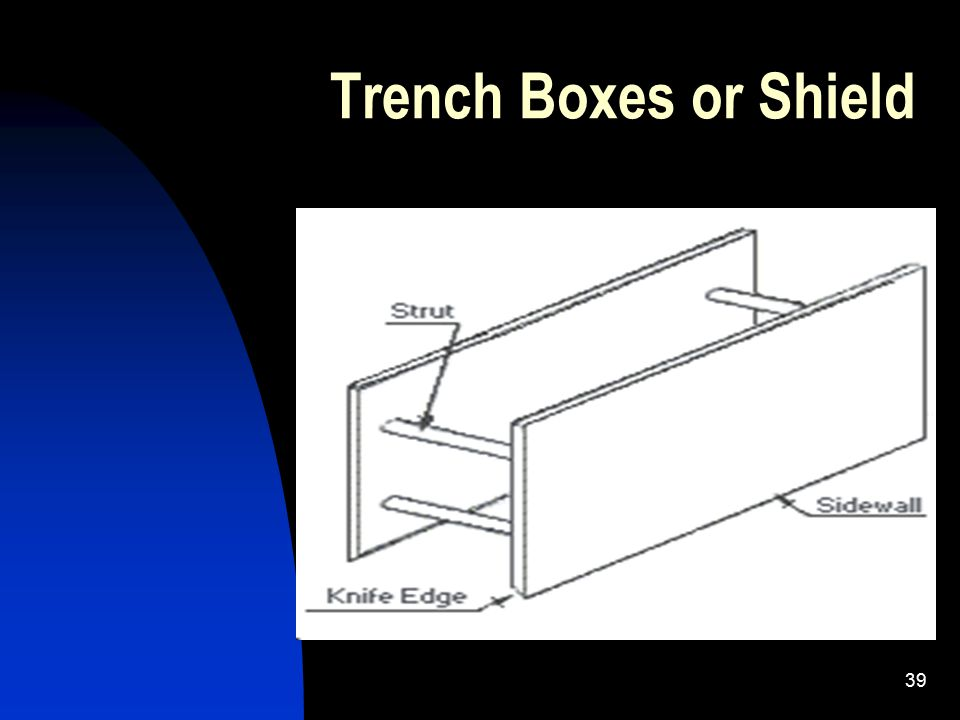 Trench Boxes or Shield