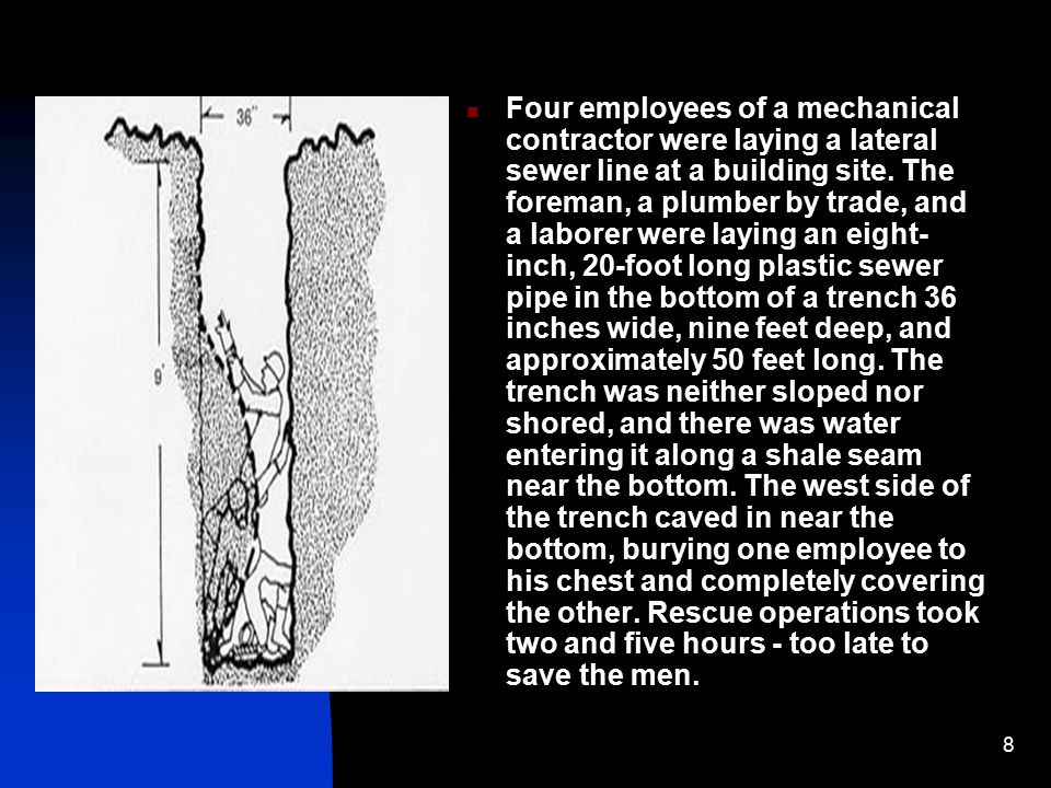 Four employees of a mechanical contractor were laying a lateral sewer line at a building site.