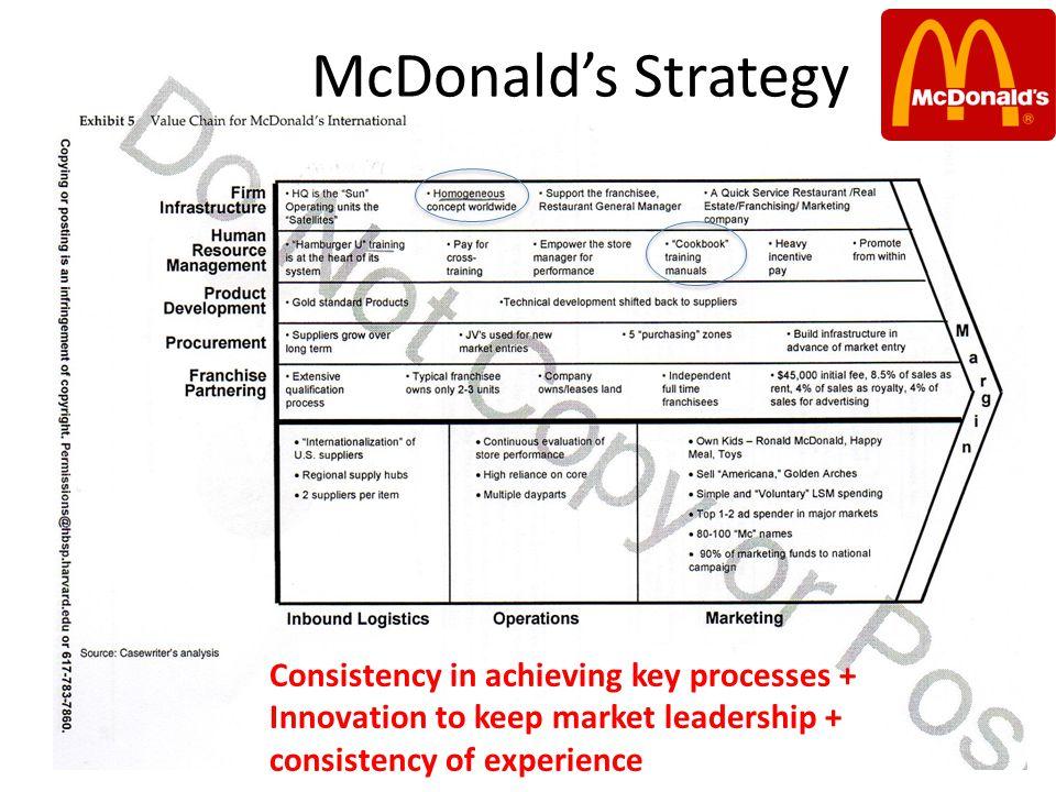 tricon restaurants international globalization re examined ppt rh slideplayer com McDonald's International Operations McDonald's Training Manual