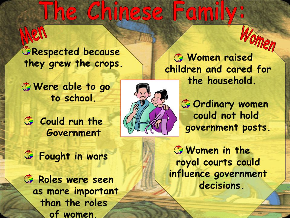 The Chinese Family: Men Women Respected because Women raised