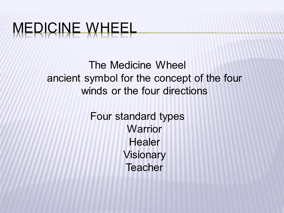 Leadership Compass Medicine Wheel Ppt Video Online Download