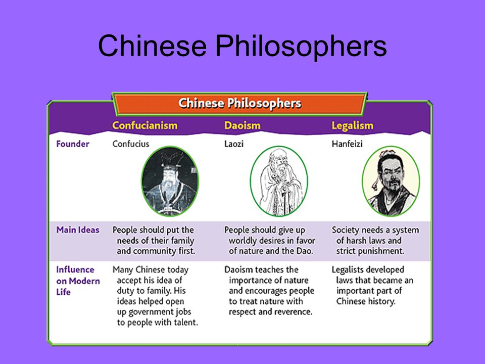 Chinese Philosophers