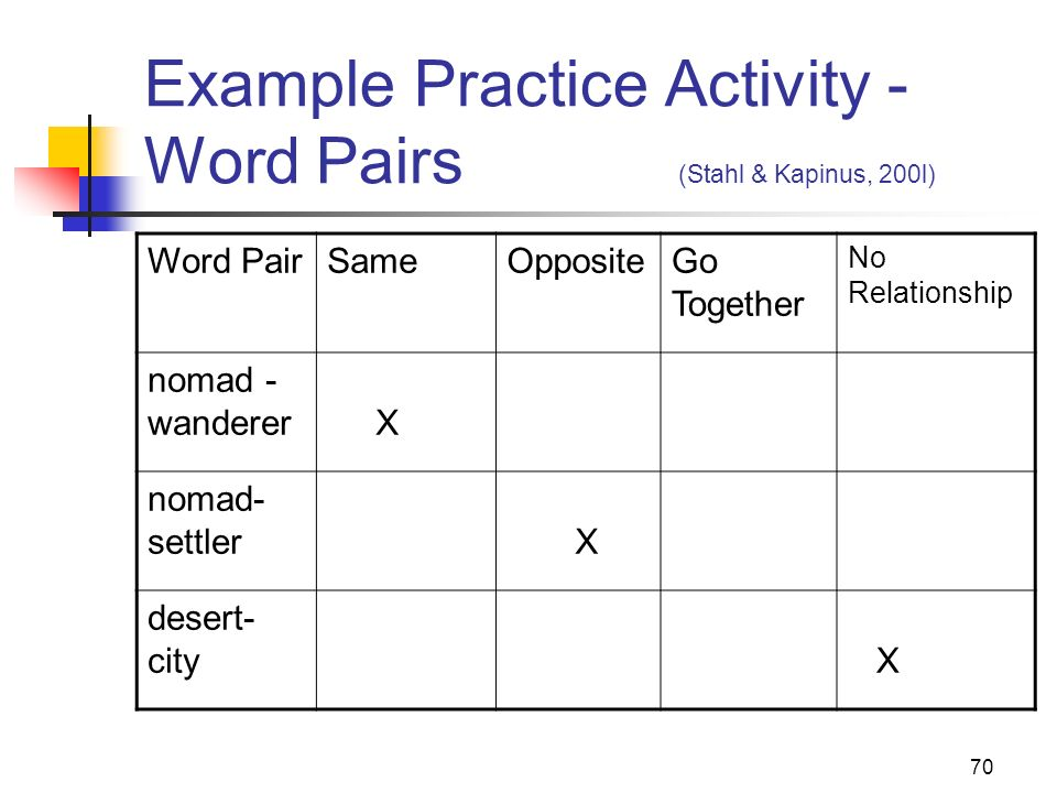 Example Practice Activity - Word Pairs (Stahl & Kapinus, 200l)