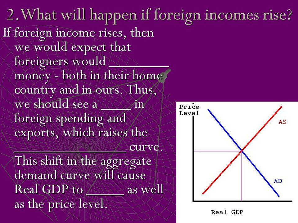 2.What will happen if foreign incomes rise