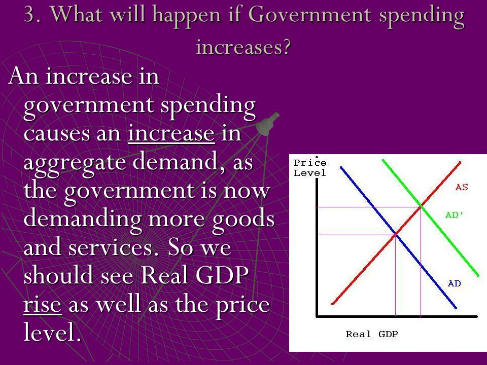 3. What will happen if Government spending increases
