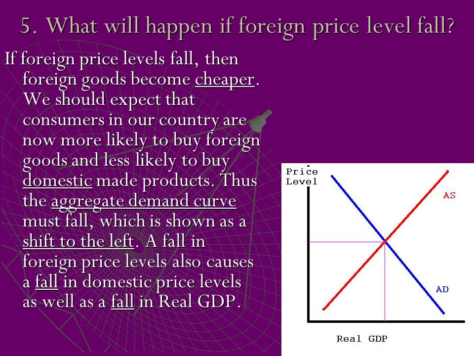 5. What will happen if foreign price level fall