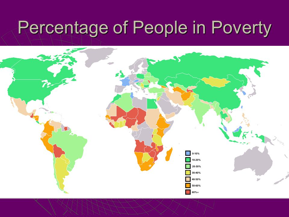 Percentage of People in Poverty