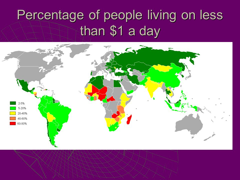 Percentage of people living on less than $1 a day