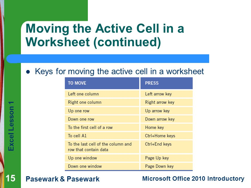 Moving the Active Cell in a Worksheet (continued)