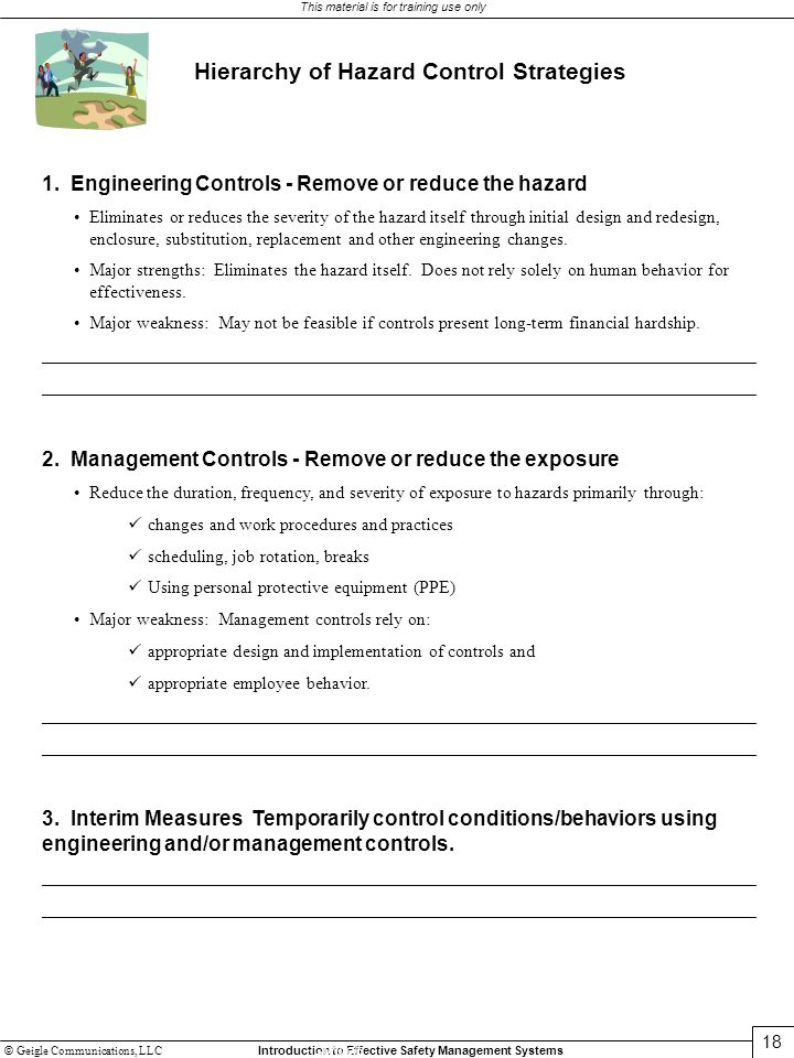 Hierarchy of Hazard Control Strategies