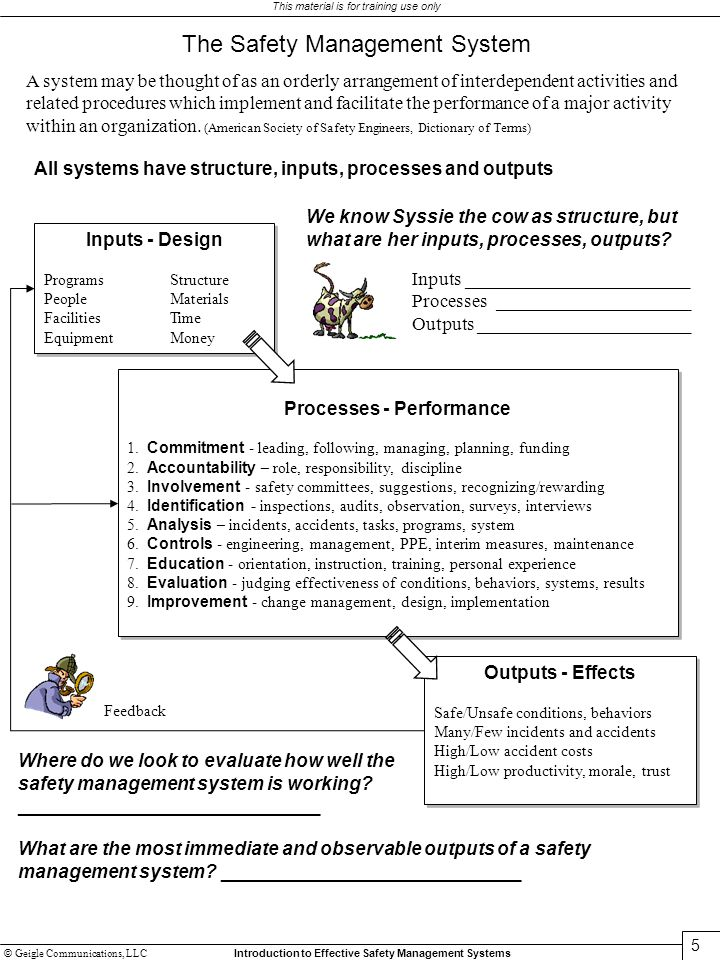 Processes - Performance