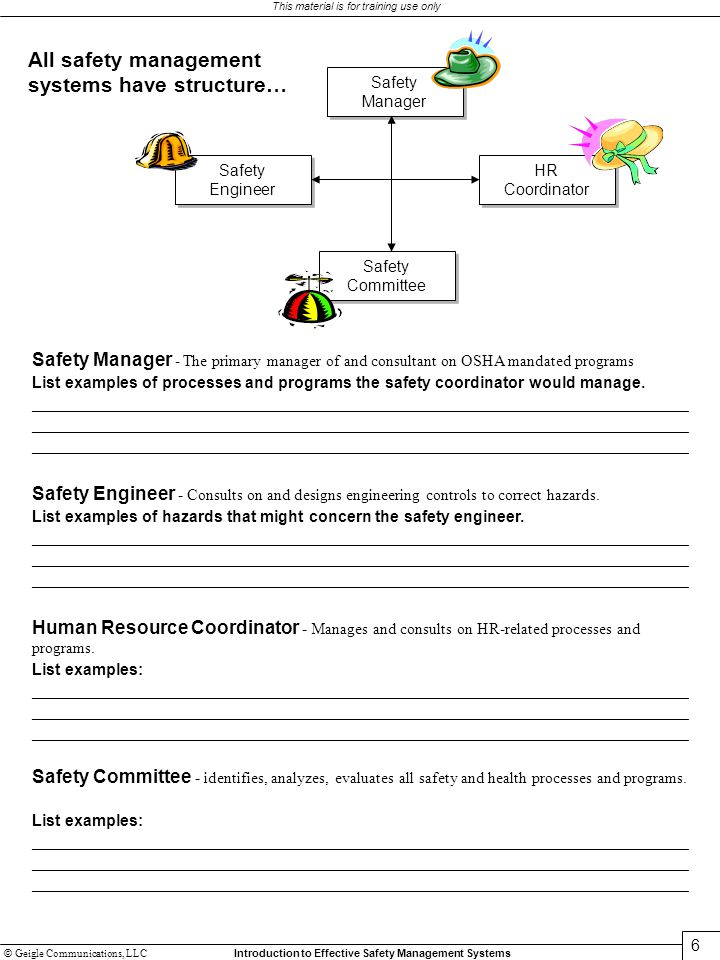 All safety management systems have structure…