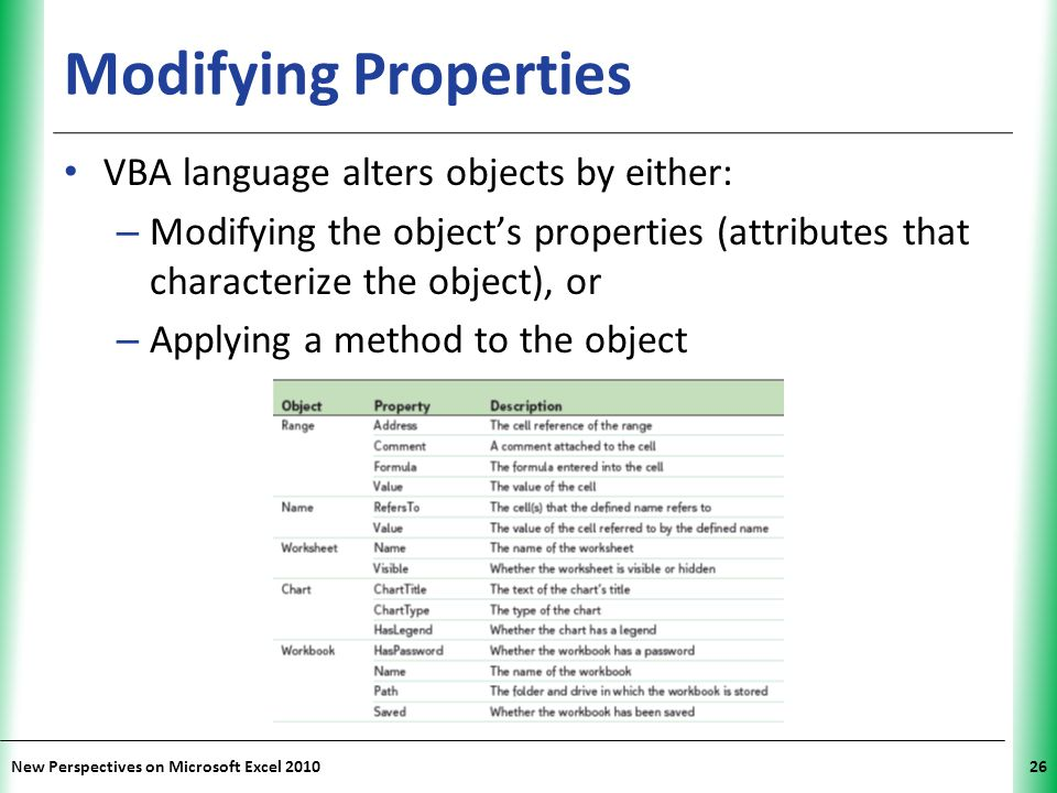 Modifying Properties VBA language alters objects by either: