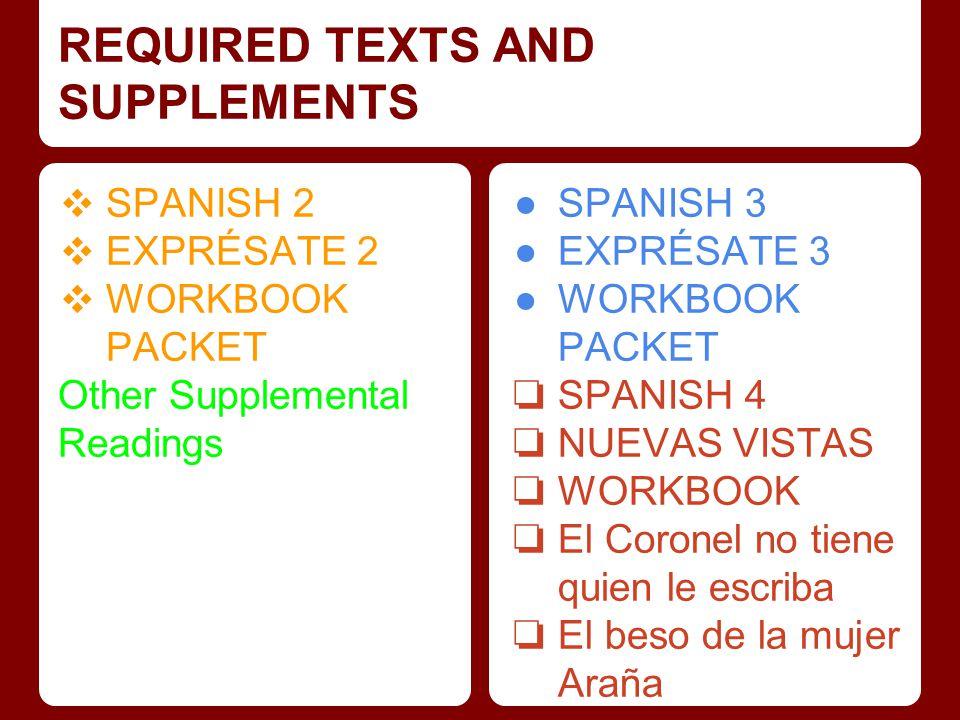 COURSE DESCRIPTION SPANISH 2 Ppt Download