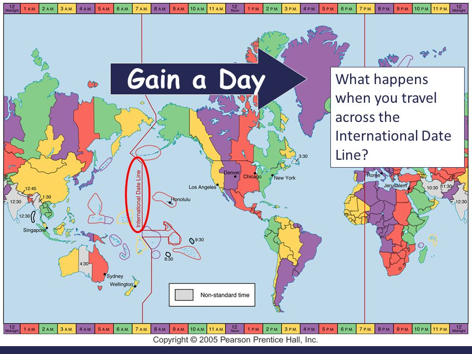 Gain a Day What happens when you travel across the International Date Line
