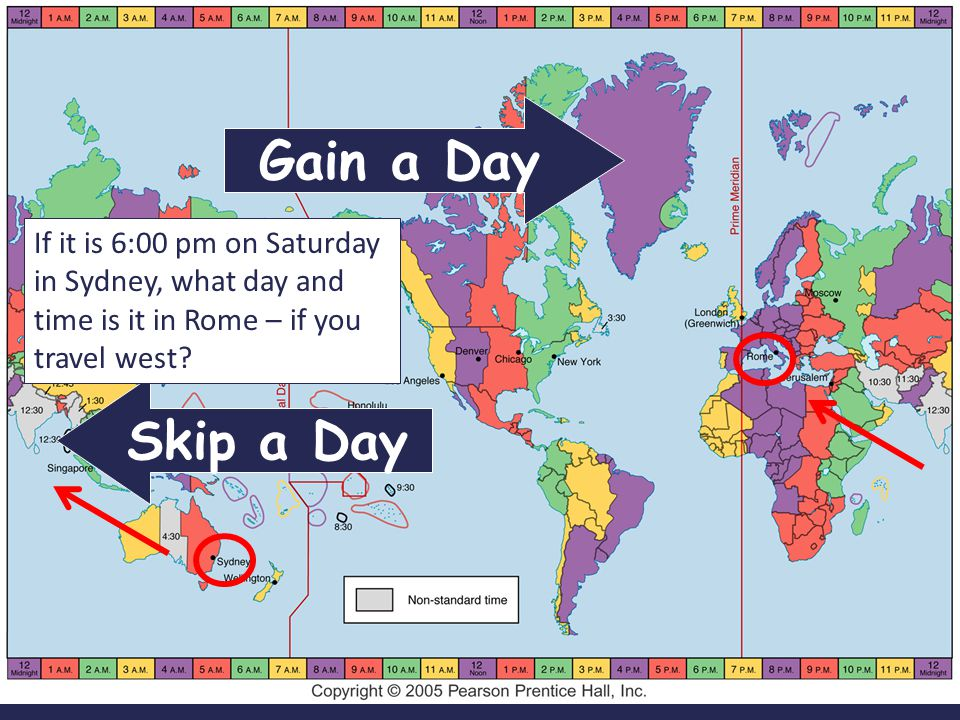Gain a Day If it is 6:00 pm on Saturday in Sydney, what day and time is it in Rome – if you travel west