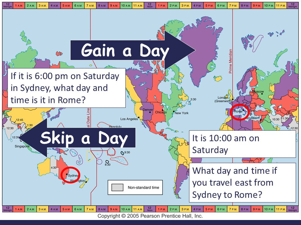 Gain a Day If it is 6:00 pm on Saturday in Sydney, what day and time is it in Rome Skip a Day. It is 10:00 am on Saturday.