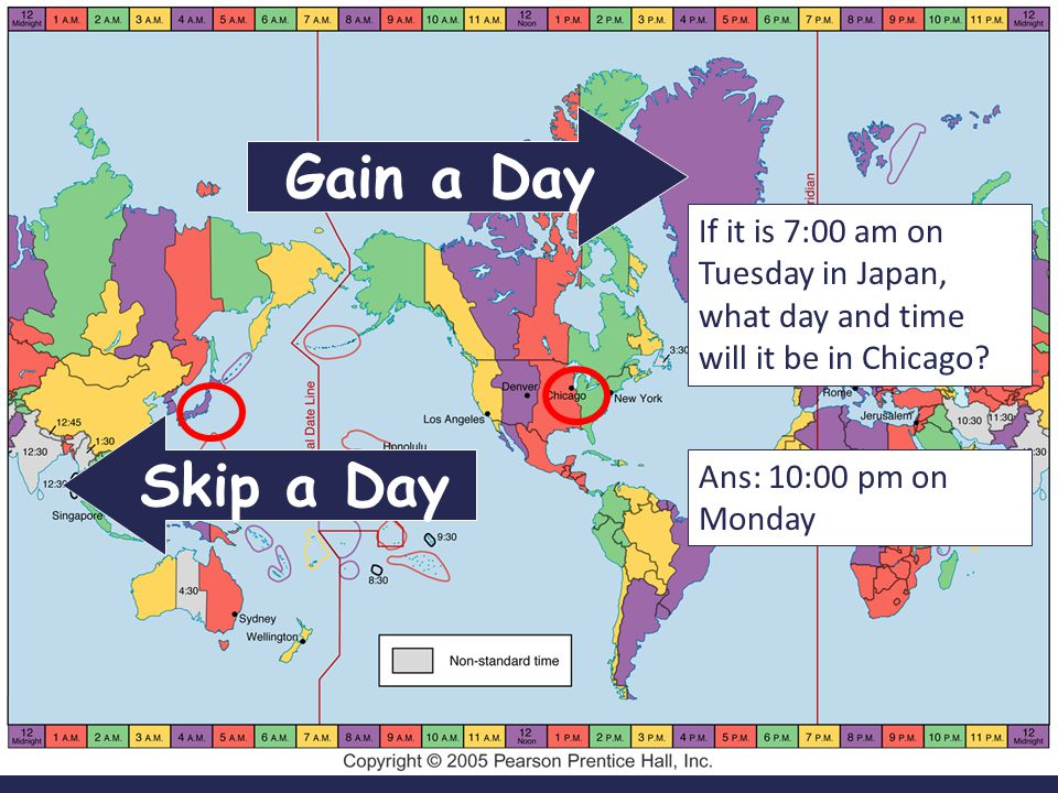 Gain a Day If it is 7:00 am on Tuesday in Japan, what day and time will it be in Chicago Skip a Day.