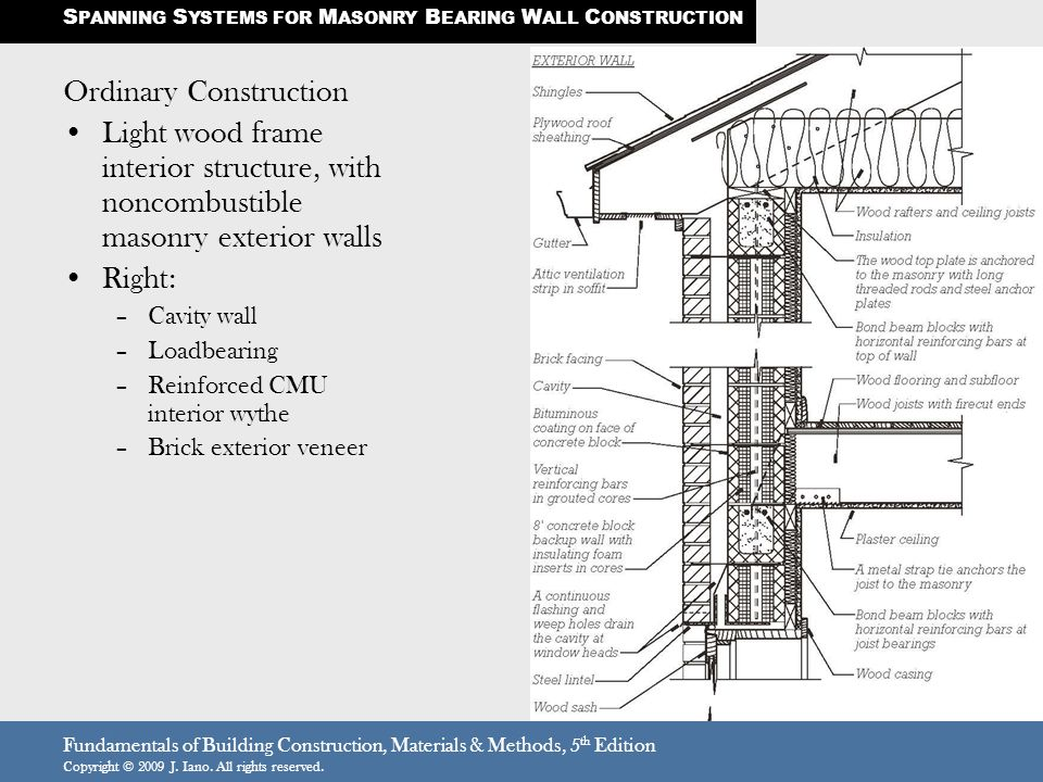 Brick Wall Construction : Types of masonry walls wall construction ppt