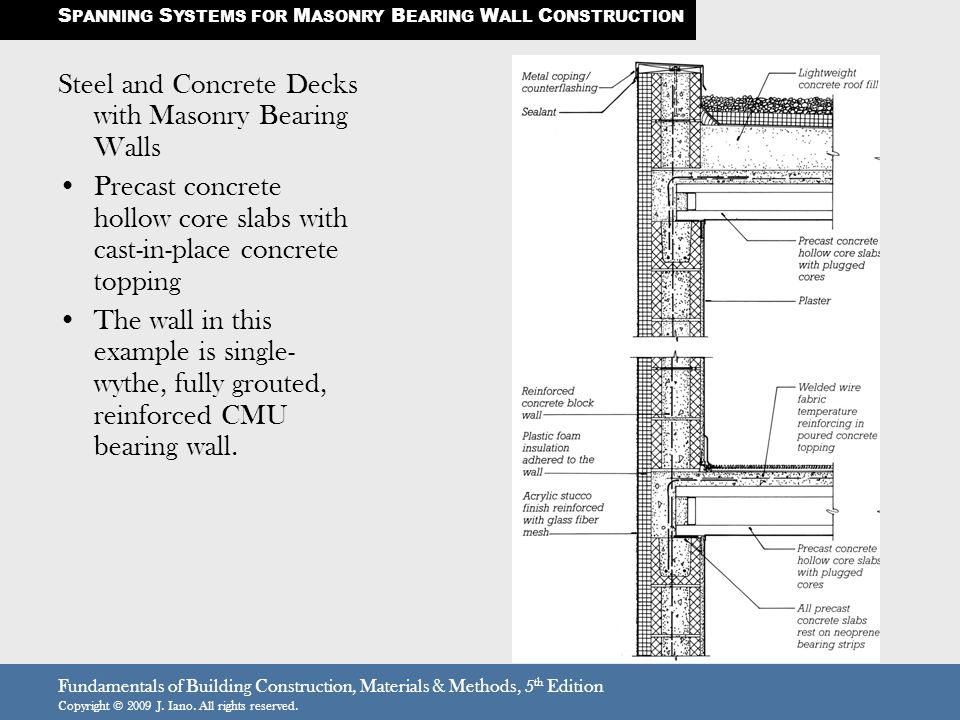 Types Of Masonry Walls 10 Masonry Wall Construction Ppt