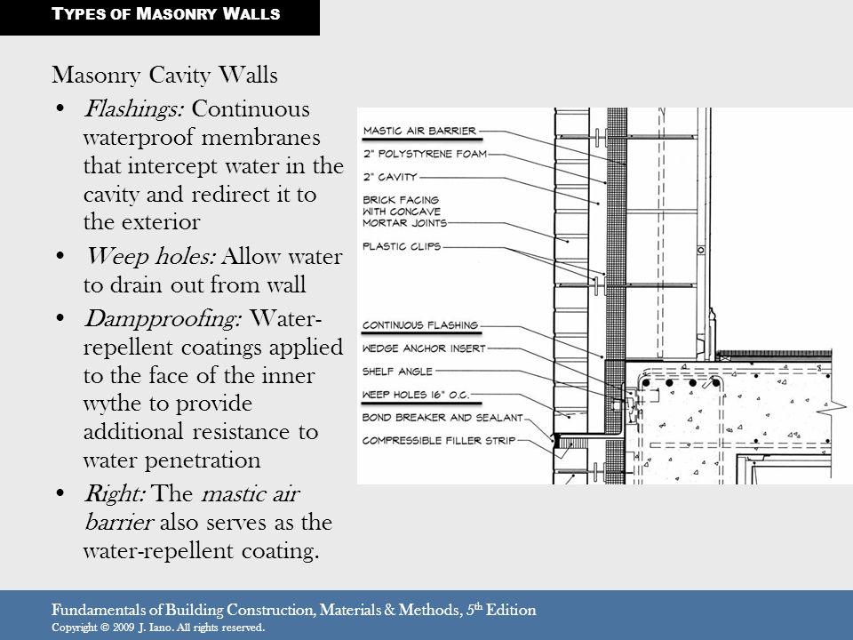 TYPES OF MASONRY WALLS 10 Masonry Wall Construction - ppt download
