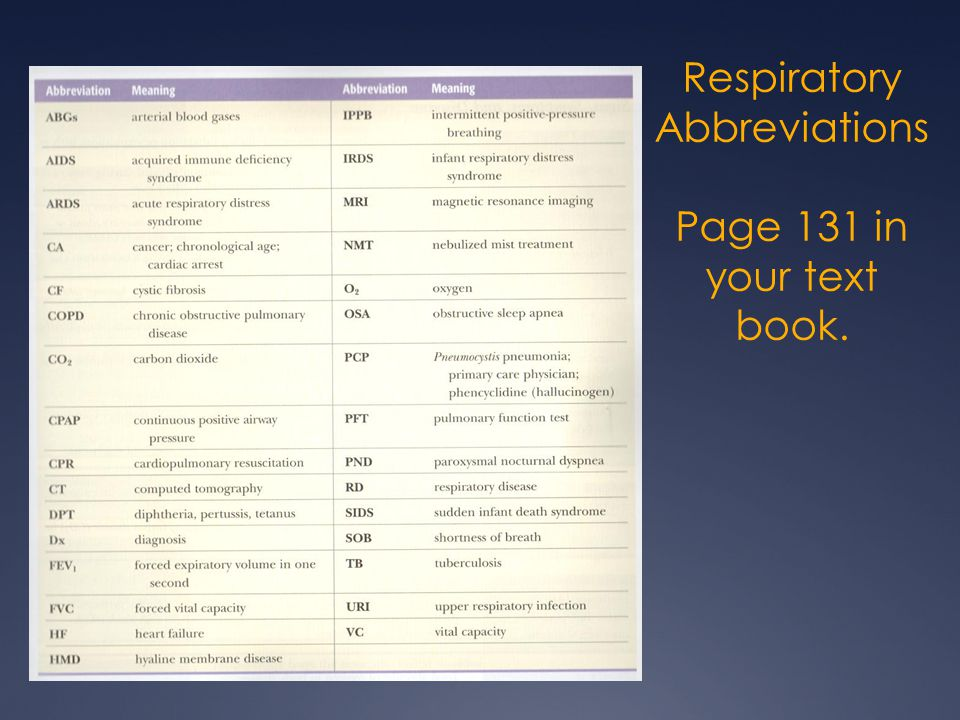 Respiratory Abbreviations Page 131 in your text book.